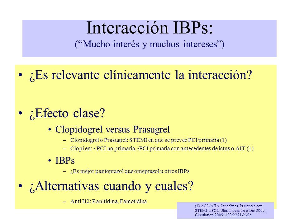 Interacción IBPs: (Mucho interés y muchos intereses) ¿Es relevante clínicamente la interacción? ¿Efecto clase? Clopidogrel versus Prasugrel –Clopidogr
