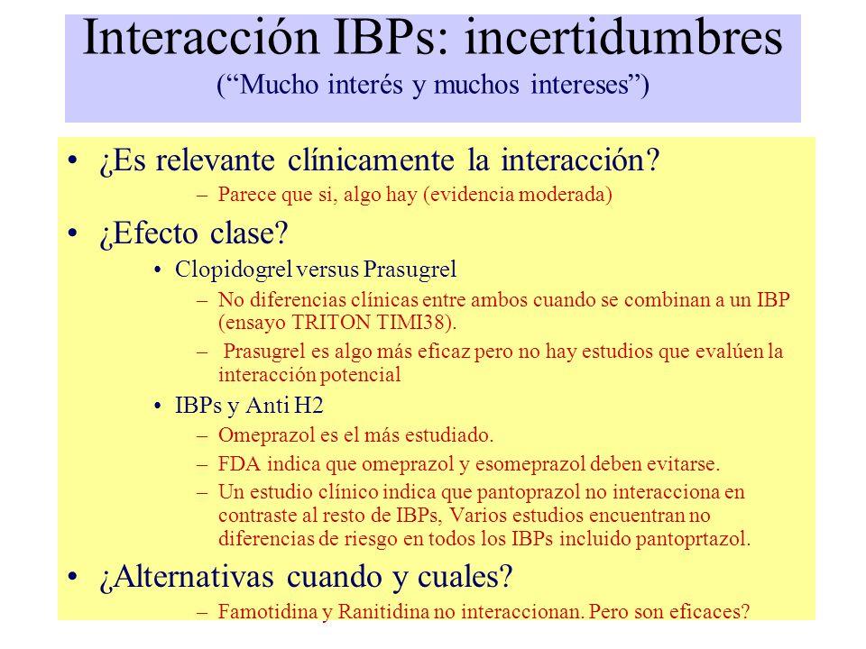 Interacción IBPs: incertidumbres (Mucho interés y muchos intereses) ¿Es relevante clínicamente la interacción? –Parece que si, algo hay (evidencia mod