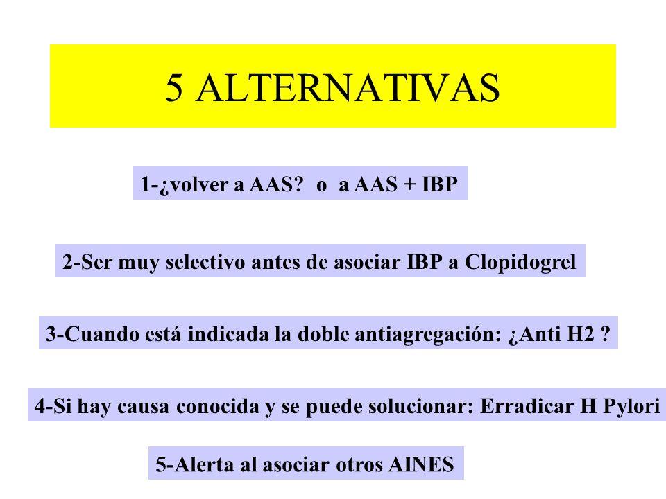 5 ALTERNATIVAS 1-¿volver a AAS? o a AAS + IBP 3-Cuando está indicada la doble antiagregación: ¿Anti H2 ? 2-Ser muy selectivo antes de asociar IBP a Cl