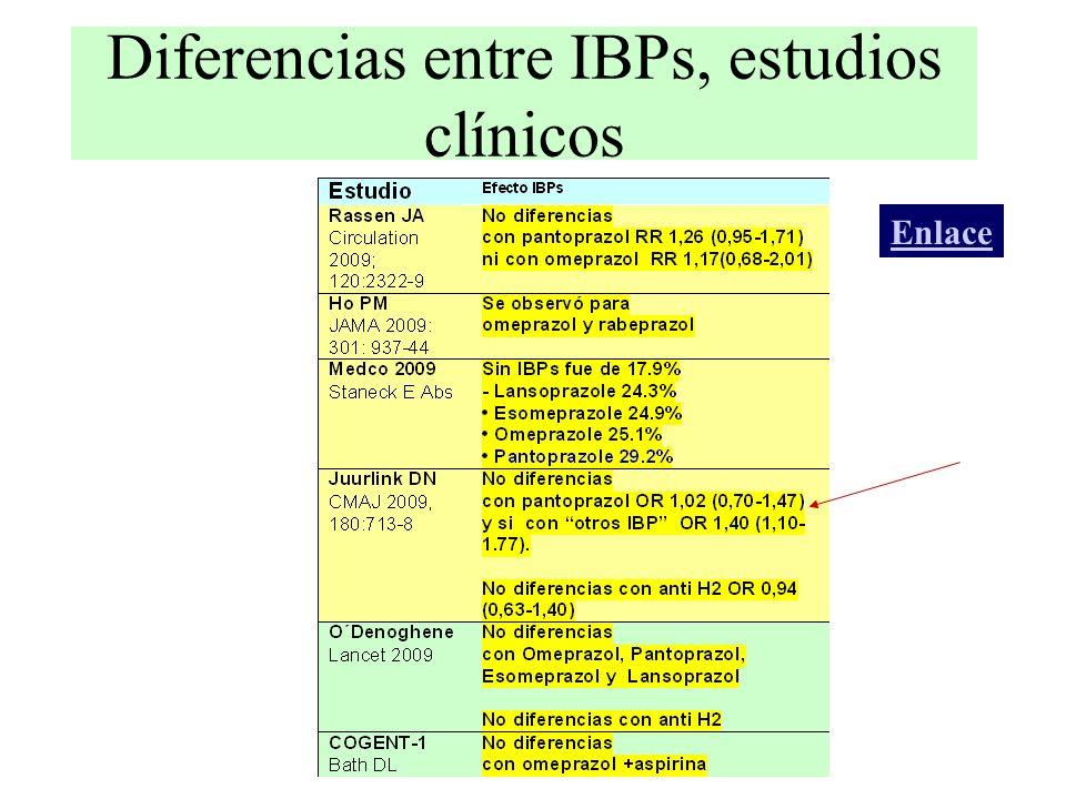 Diferencias entre IBPs, estudios clínicos Enlace