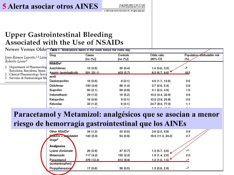 5 Alerta asociar otros AINES Paracetamol y Metamizol: analgésicos que se asocian a menor riesgo de hemorragia gastrointestinal que los AINEs