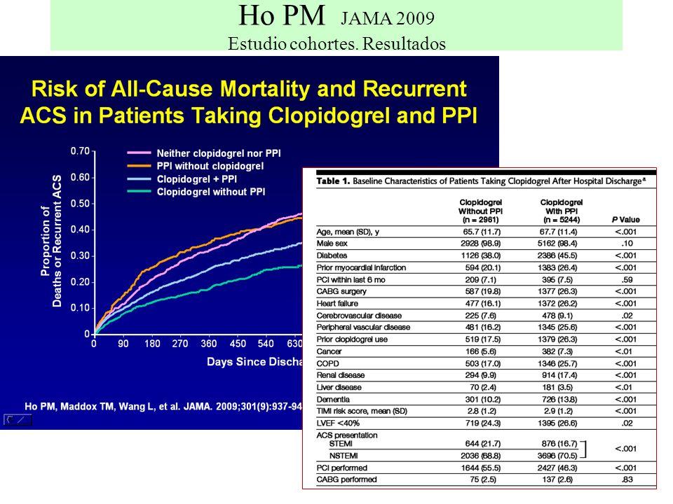 Ho PM JAMA 2009 Estudio cohortes. Resultados