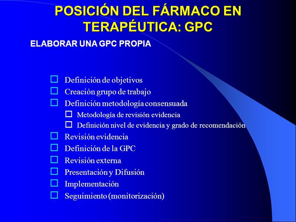 POSICIÓN DEL FÁRMACO EN TERAPÉUTICA: GPC ELABORAR UNA GPC PROPIA Definición de objetivos Creación grupo de trabajo Definición metodología consensuada