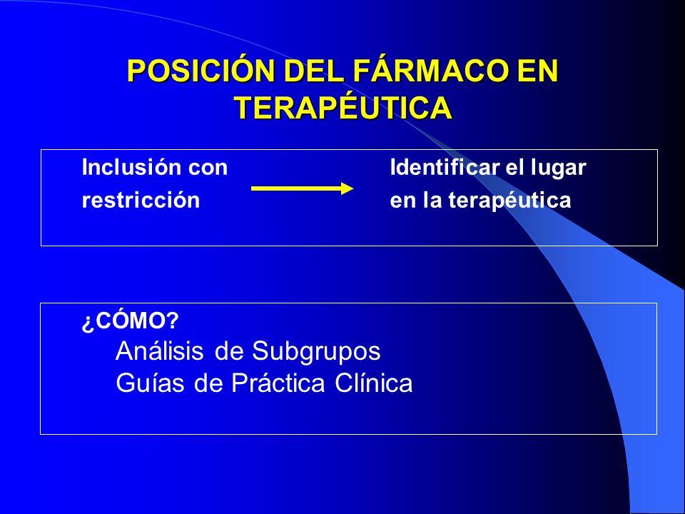 POSICIÓN DEL FÁRMACO EN TERAPÉUTICA Inclusión con Identificar el lugar restricciónen la terapéutica ¿CÓMO? Análisis de Subgrupos Guías de Práctica Clí