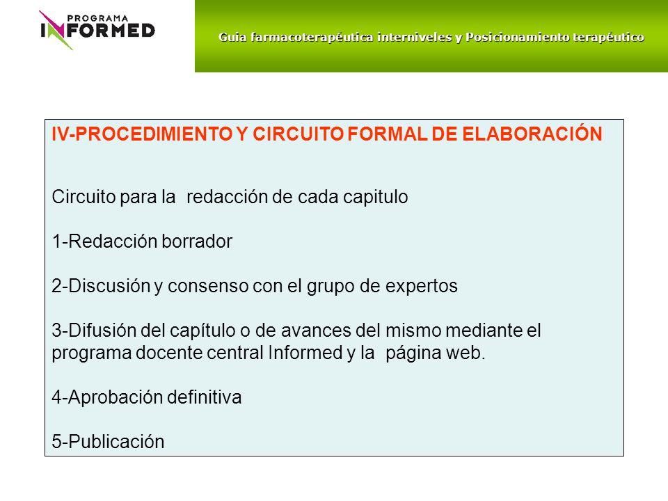 Guia farmacoterapéutica interniveles y Posicionamiento terapéutico IV-PROCEDIMIENTO Y CIRCUITO FORMAL DE ELABORACIÓN Circuito para la redacción de cad