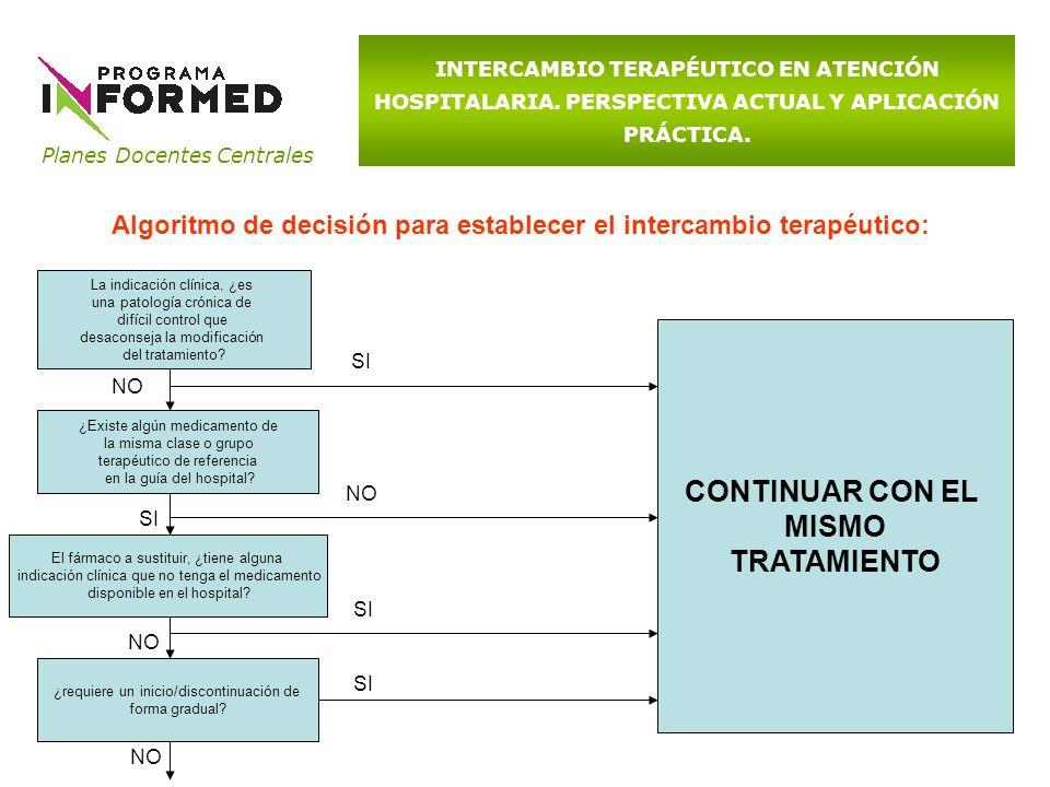 Planes Docentes Centrales INTERCAMBIO TERAPÉUTICO EN ATENCIÓN HOSPITALARIA. PERSPECTIVA ACTUAL Y APLICACIÓN PRÁCTICA. Algoritmo de decisión para estab