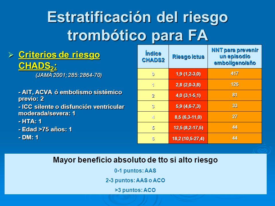 Estratificación del riesgo trombótico para FA Criterios de riesgo CHADS 2 : Criterios de riesgo CHADS 2 : (JAMA 2001; 285: 2864-70) - AIT, ACVA ó embo
