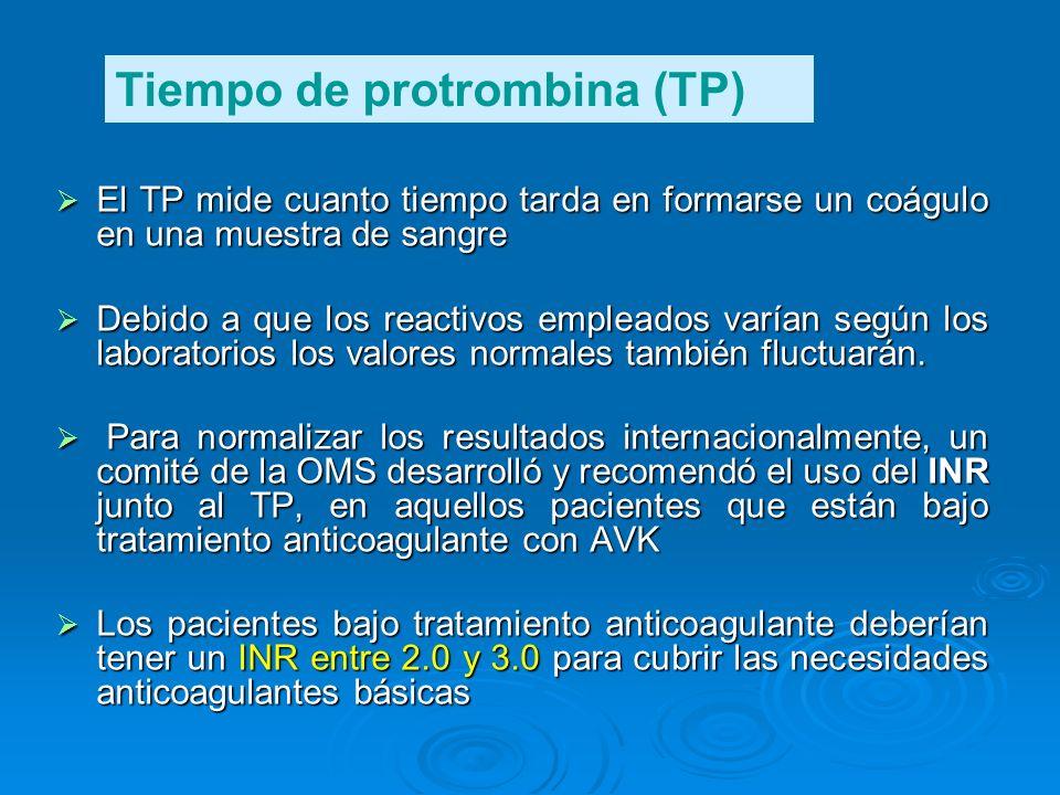 El TP mide cuanto tiempo tarda en formarse un coágulo en una muestra de sangre El TP mide cuanto tiempo tarda en formarse un coágulo en una muestra de