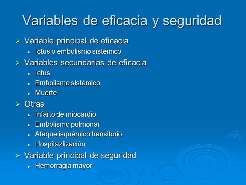 Variables de eficacia y seguridad Variable principal de eficacia Variable principal de eficacia Ictus o embolismo sistémico Ictus o embolismo sistémic