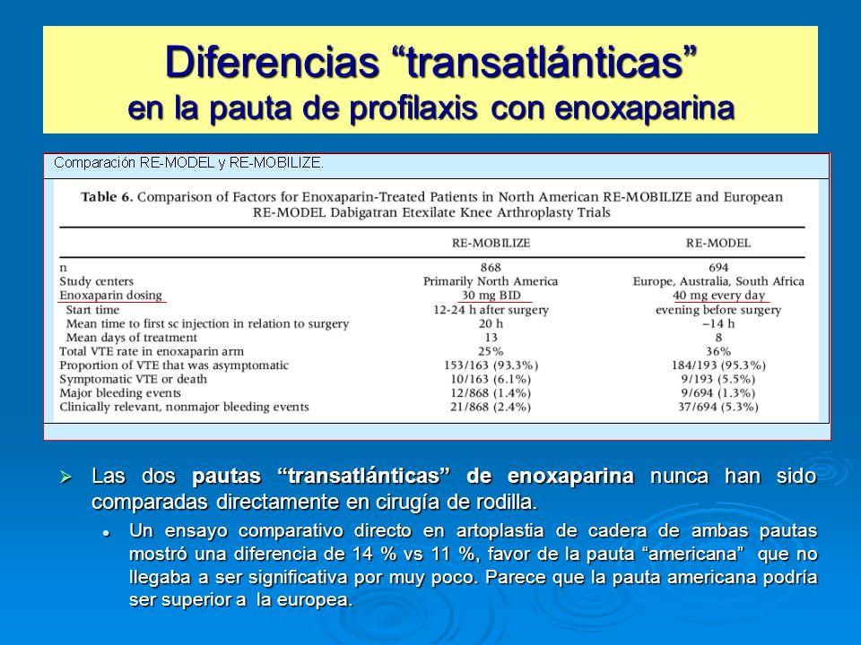 Diferencias transatlánticas en la pauta de profilaxis con enoxaparina Las dos pautas transatlánticas de enoxaparina nunca han sido comparadas directam