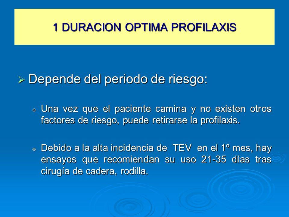 1 DURACION OPTIMA PROFILAXIS Depende del periodo de riesgo: Depende del periodo de riesgo: Una vez que el paciente camina y no existen otros factores