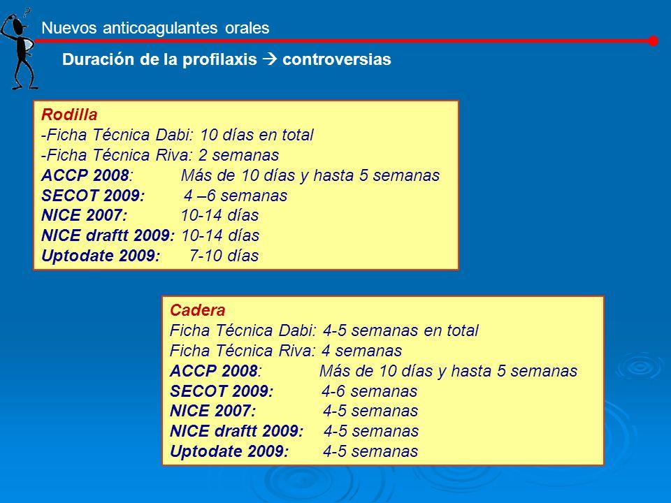 Nuevos anticoagulantes orales Duración de la profilaxis controversias NICE 2007: THR: VTE prophylaxis after surgery and continue for 28–35 days. TKR: