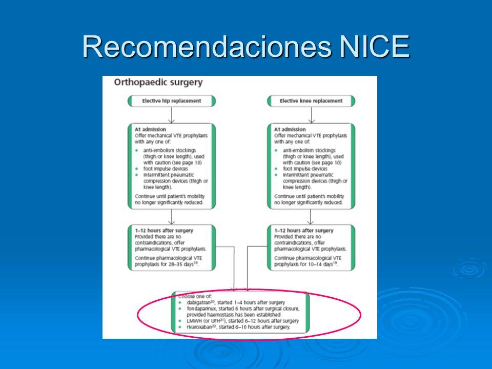 Recomendaciones NICE