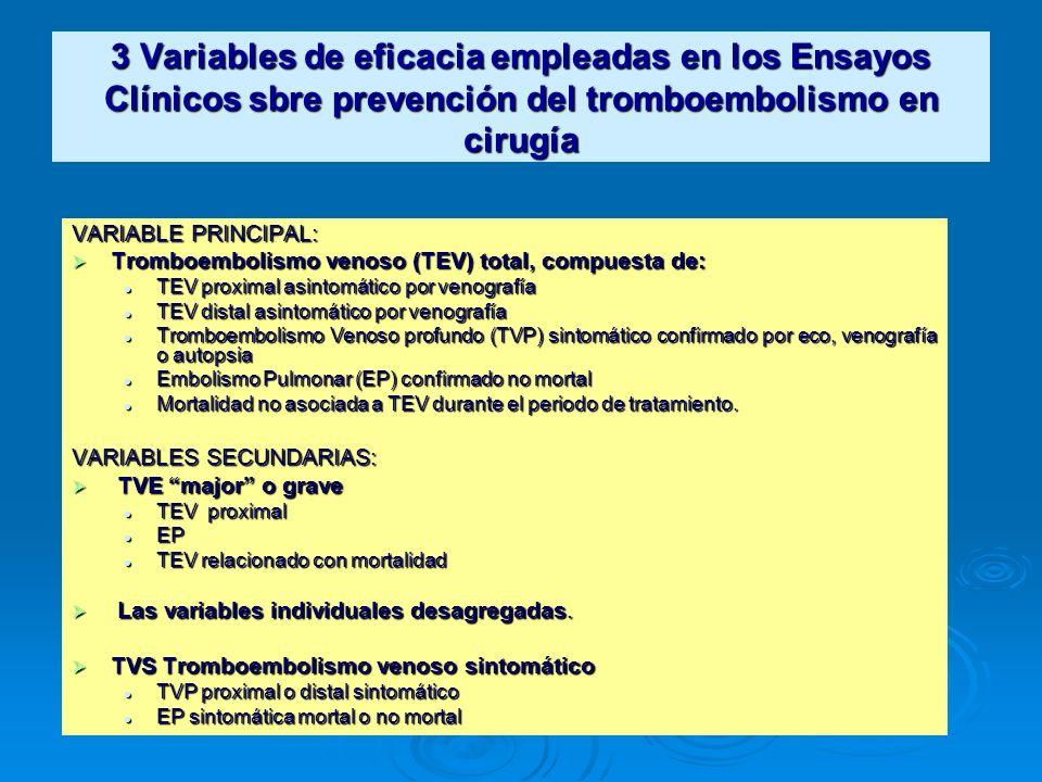 3 Variables de eficacia empleadas en los Ensayos Clínicos sbre prevención del tromboembolismo en cirugía VARIABLE PRINCIPAL: Tromboembolismo venoso (T
