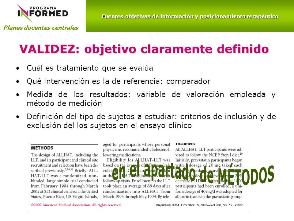 Fuentes objetivas de información y posicionamiento terapéutico Planes docentes centrales VALIDEZ: objetivo claramente definido Cuál es tratamiento que
