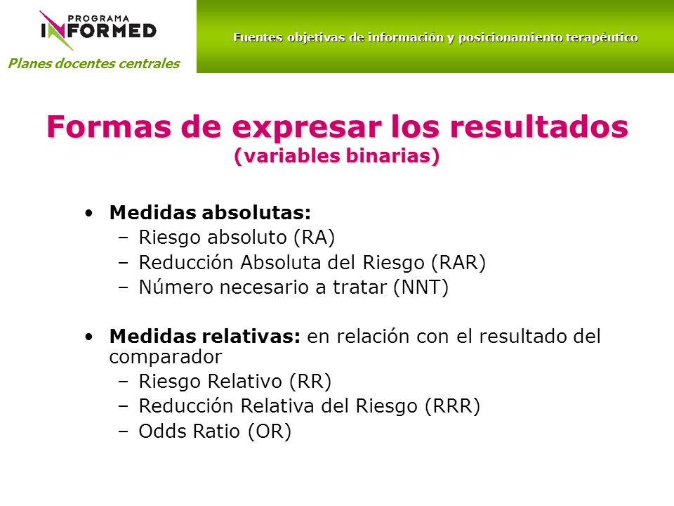 Fuentes objetivas de información y posicionamiento terapéutico Planes docentes centrales Formas de expresar los resultados (variables binarias) Medida