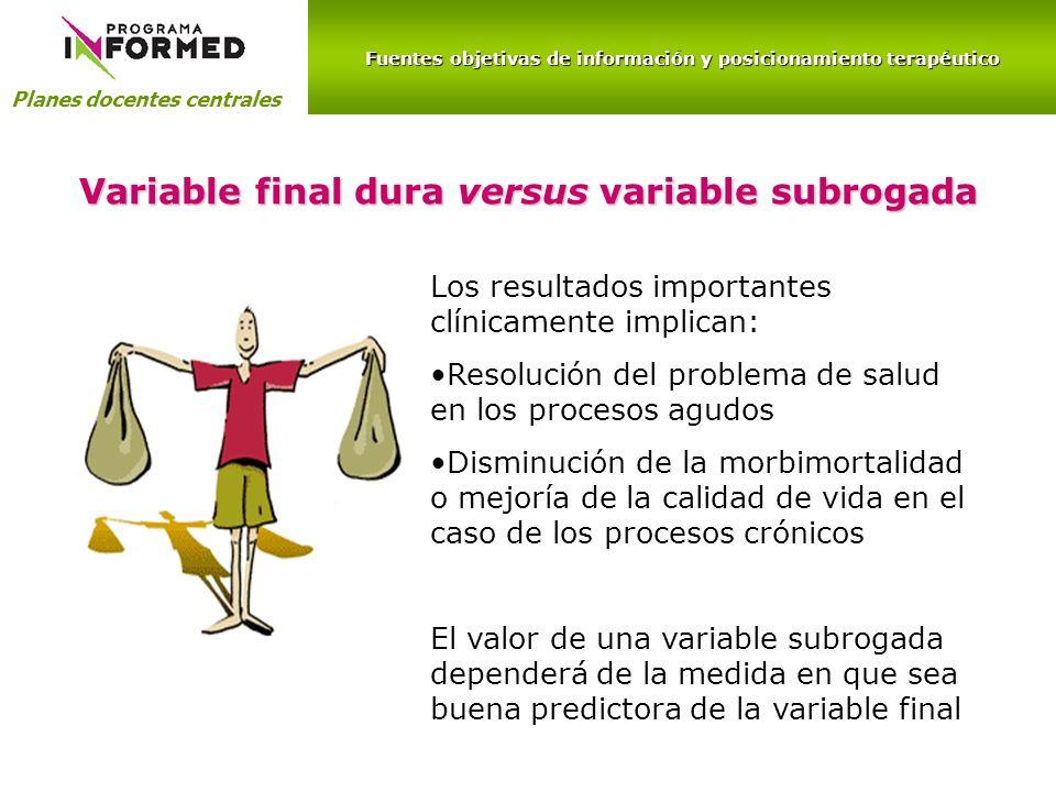 Fuentes objetivas de información y posicionamiento terapéutico Planes docentes centrales Variable final dura versus variable subrogada Los resultados
