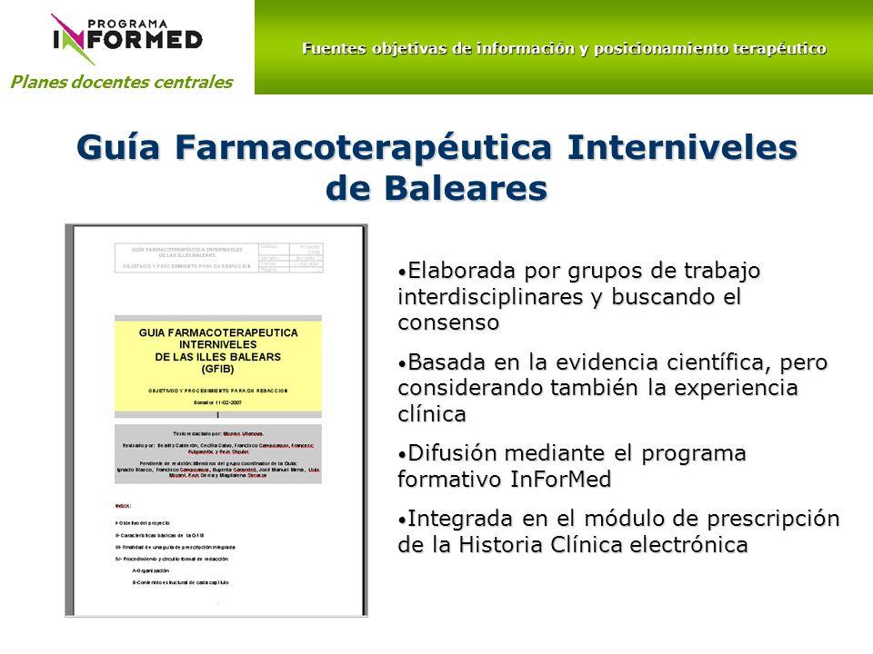 Fuentes objetivas de información y posicionamiento terapéutico Planes docentes centrales Guía Farmacoterapéutica Interniveles de Baleares Elaborada po