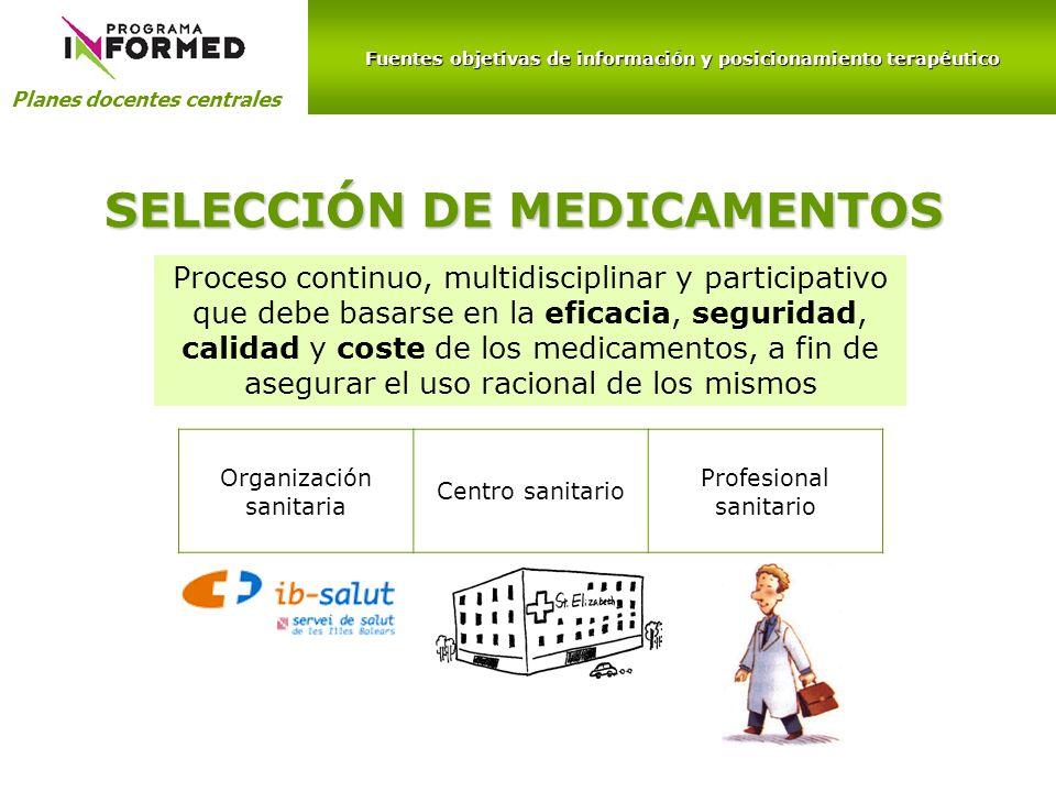 Fuentes objetivas de información y posicionamiento terapéutico Planes docentes centrales SELECCIÓN DE MEDICAMENTOS Organización sanitaria Centro sanit