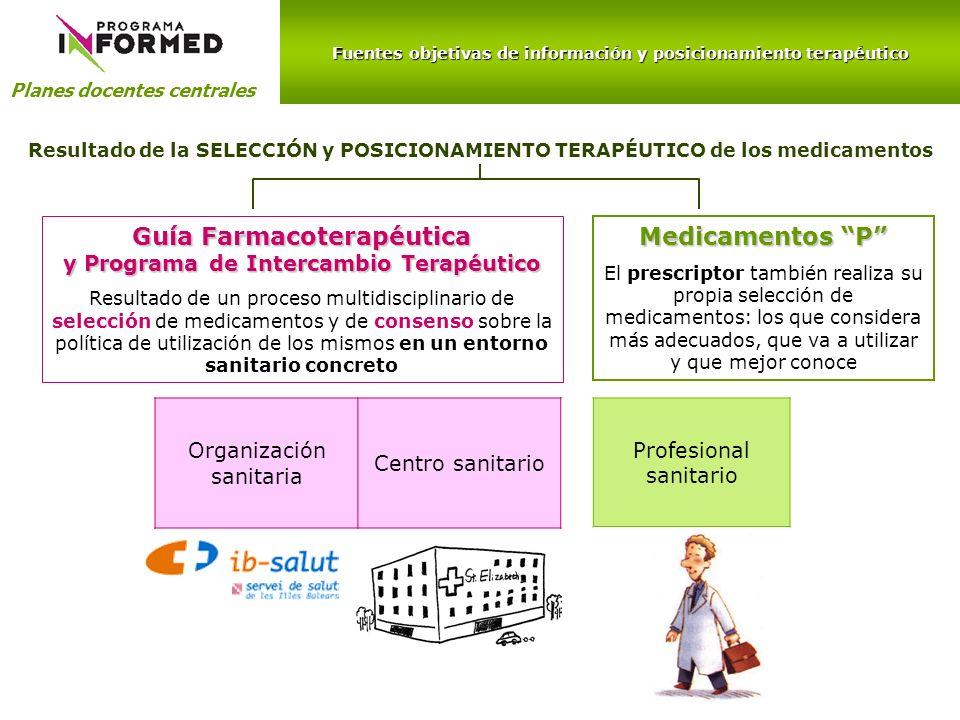 Fuentes objetivas de información y posicionamiento terapéutico Planes docentes centrales Centros de evaluación de medicamentos de Comunidades Autónomas