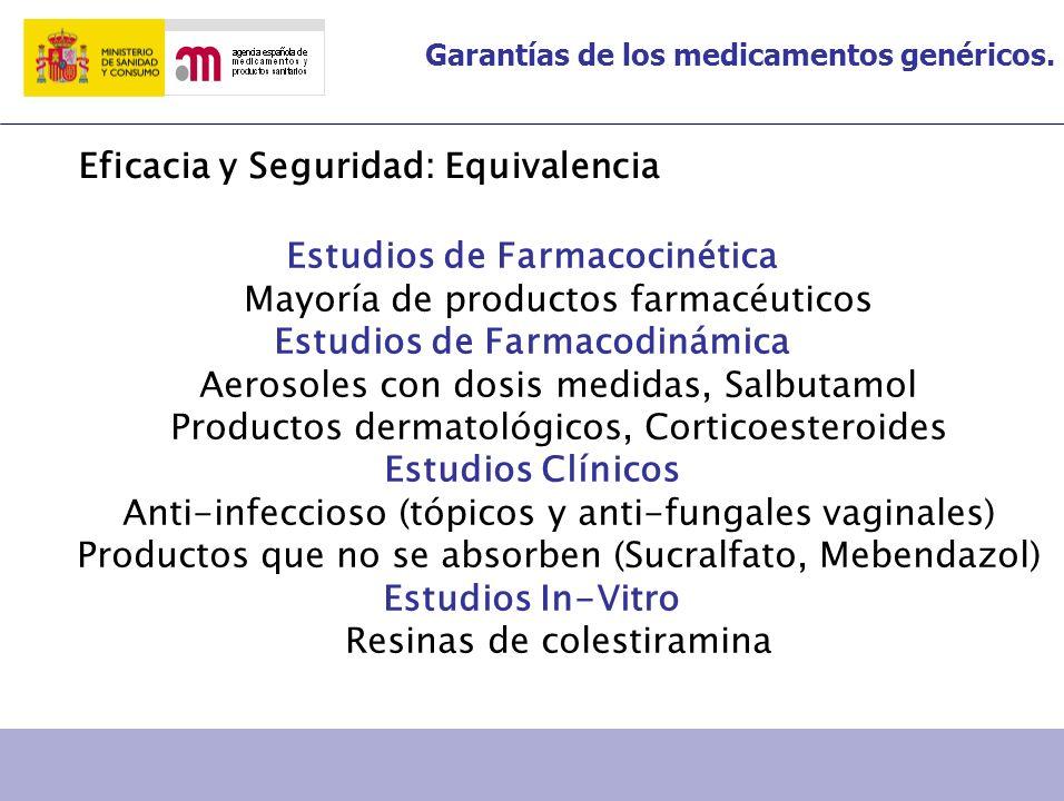 Garantías de los medicamentos genéricos. Estudios de Farmacocinética Mayoría de productos farmacéuticos Estudios de Farmacodinámica Aerosoles con dosi