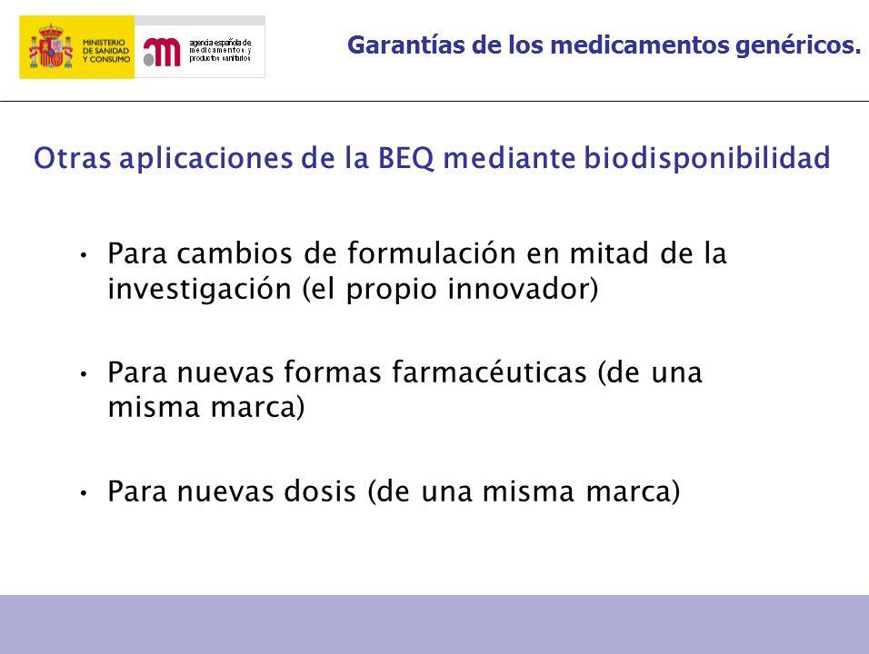 Otras aplicaciones de la BEQ mediante biodisponibilidad Para cambios de formulación en mitad de la investigación (el propio innovador) Para nuevas for