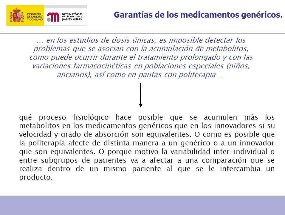 Garantías de los medicamentos genéricos. … en los estudios de dosis únicas, es imposible detectar los problemas que se asocian con la acumulación de m