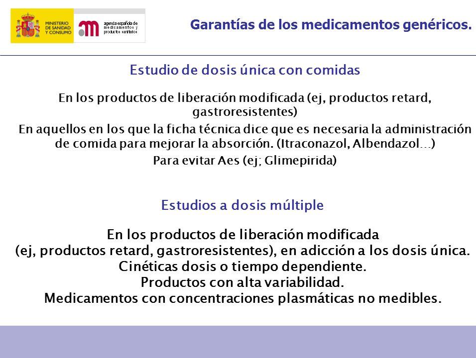 Garantías de los medicamentos genéricos. Estudio de dosis única con comidas En los productos de liberación modificada (ej, productos retard, gastrores