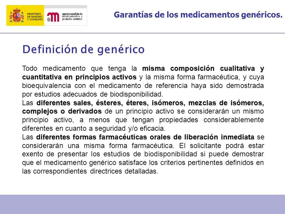 Garantías de los medicamentos genéricos. Definición de genérico misma composición cualitativa y cuantitativa en principios activos Todo medicamento qu