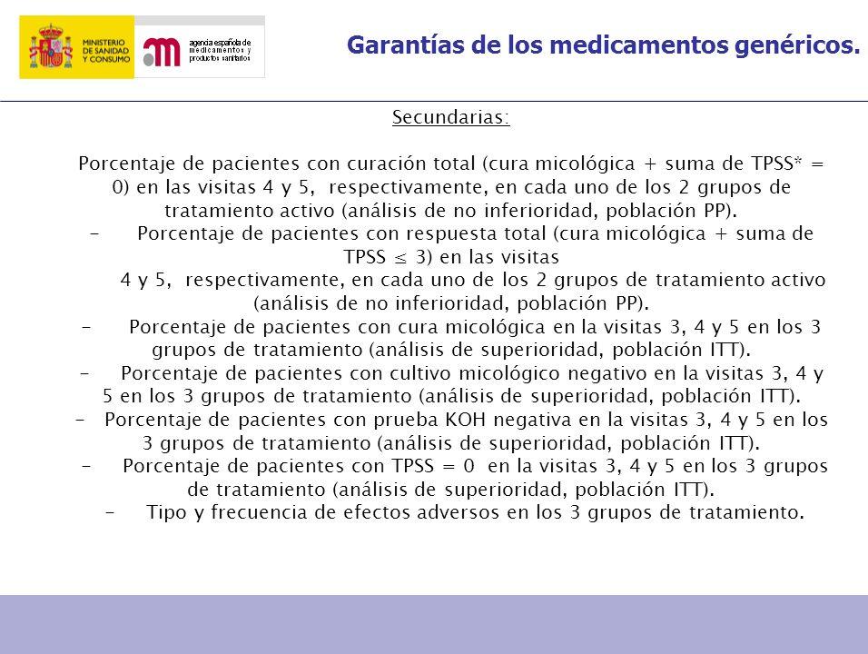 Secundarias: Porcentaje de pacientes con curación total (cura micológica + suma de TPSS* = 0) en las visitas 4 y 5, respectivamente, en cada uno de lo