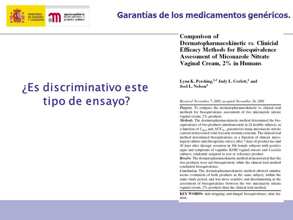 Garantías de los medicamentos genéricos. ¿Es discriminativo este tipo de ensayo?