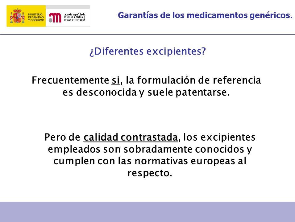 Garantías de los medicamentos genéricos. ¿Diferentes excipientes? Frecuentemente si, la formulación de referencia es desconocida y suele patentarse. c