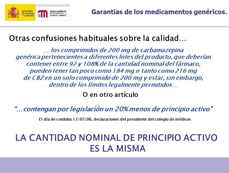 Garantías de los medicamentos genéricos. … los comprimidos de 200 mg de carbamazepina genérica pertenecientes a diferentes lotes del producto, que deb