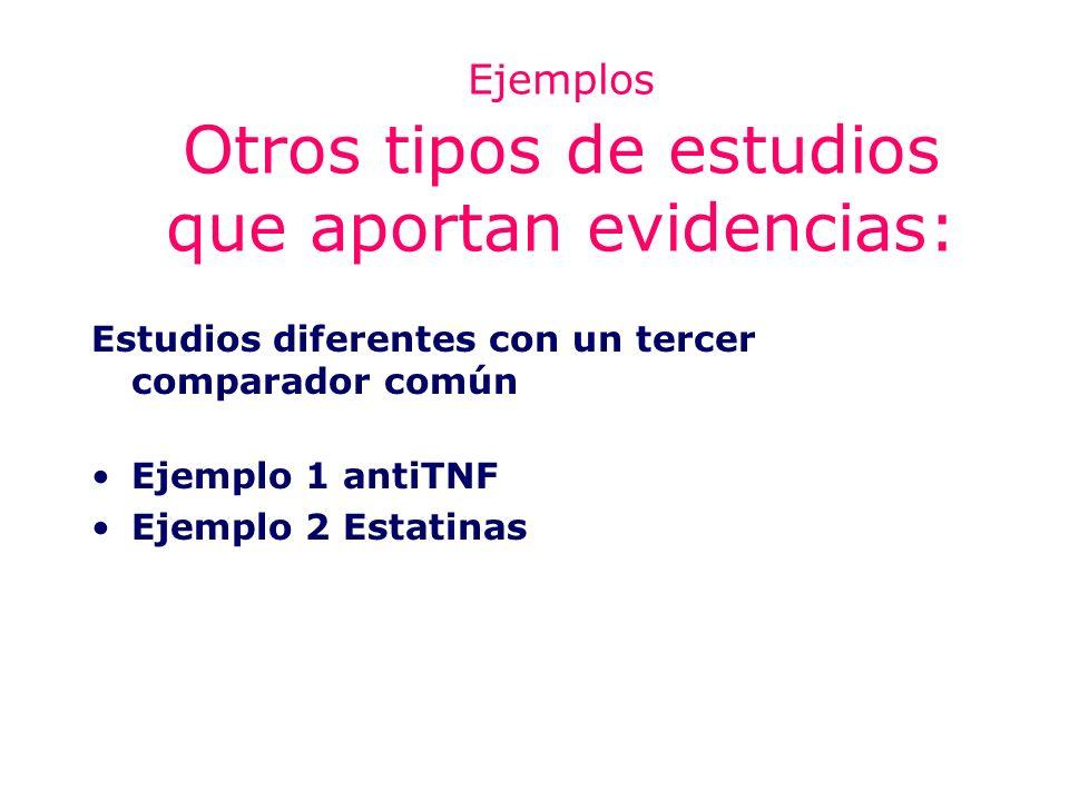 Ejemplos Otros tipos de estudios que aportan evidencias: Estudios diferentes con un tercer comparador común Ejemplo 1 antiTNF Ejemplo 2 Estatinas
