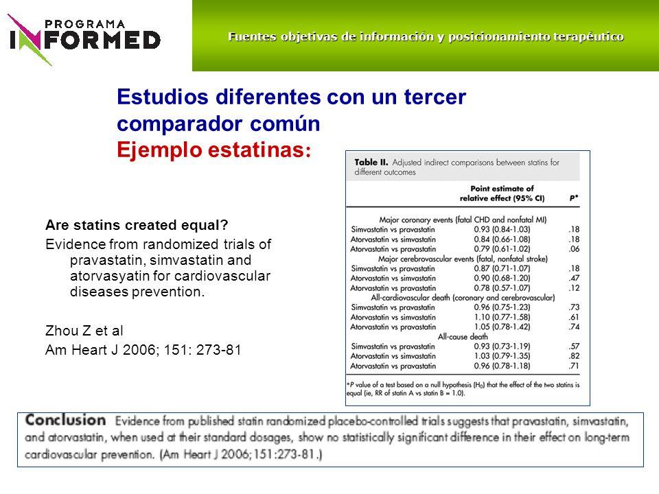 Estudios diferentes con un tercer comparador común Ejemplo estatinas : Are statins created equal? Evidence from randomized trials of pravastatin, simv