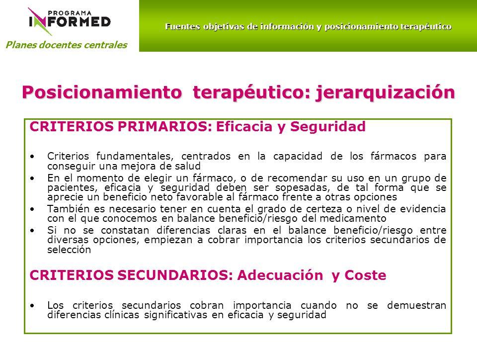 Posicionamiento terapéutico: jerarquización CRITERIOS PRIMARIOS: Eficacia y Seguridad Criterios fundamentales, centrados en la capacidad de los fármac
