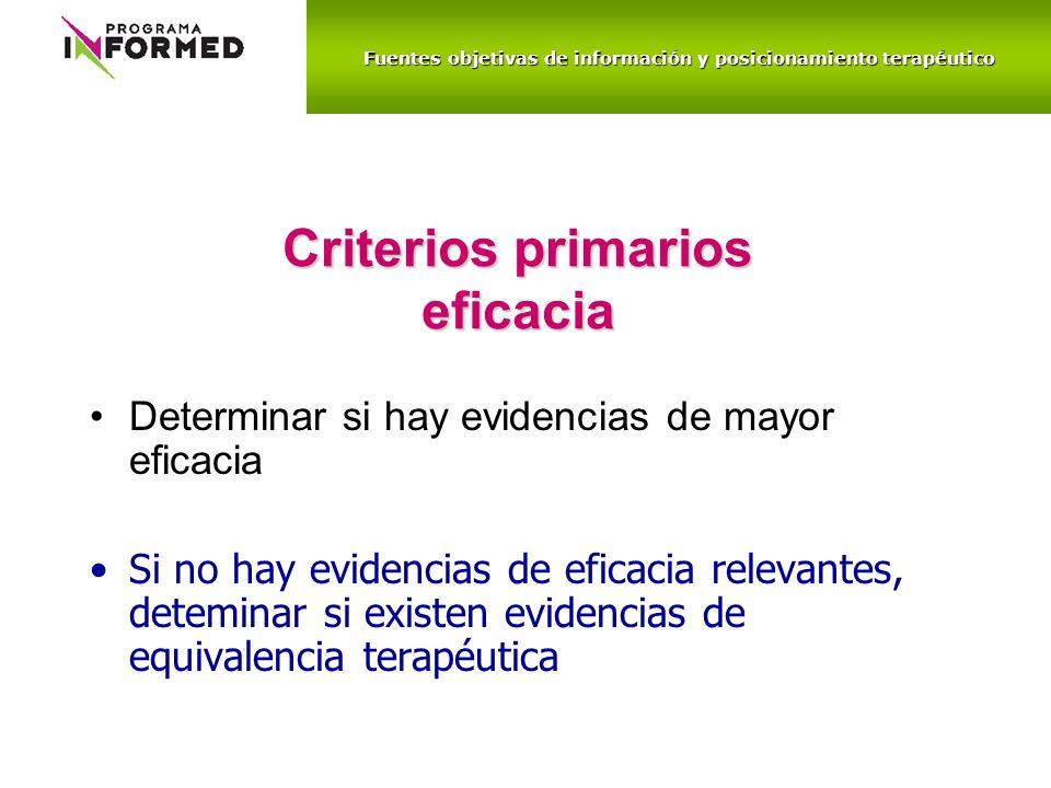 Criterios primarios eficacia Determinar si hay evidencias de mayor eficacia Si no hay evidencias de eficacia relevantes, deteminar si existen evidenci