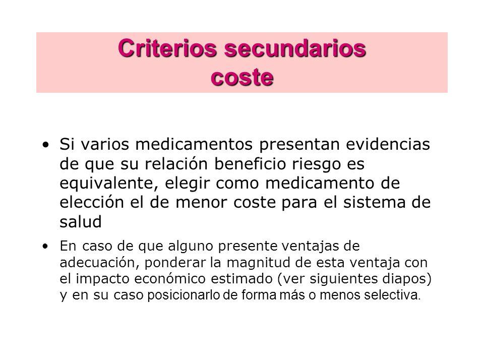 Si varios medicamentos presentan evidencias de que su relación beneficio riesgo es equivalente, elegir como medicamento de elección el de menor coste