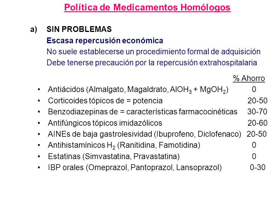 Política de Medicamentos Homólogos a)SIN PROBLEMAS Escasa repercusión económica No suele establecerse un procedimiento formal de adquisición Debe tene