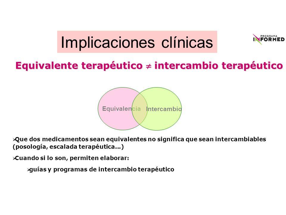 Equivalente terapéutico intercambio terapéutico Equivalencia Intercambio Que dos medicamentos sean equivalentes no significa que sean intercambiables