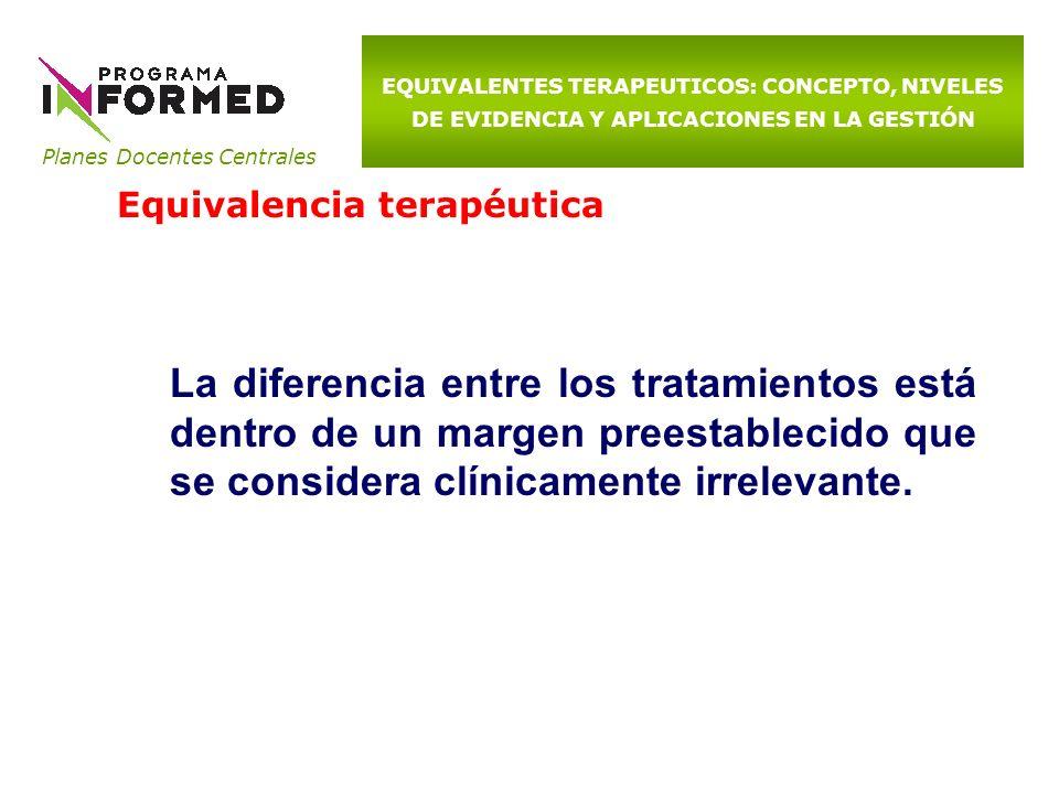 Política de Medicamentos Homólogos a)SIN PROBLEMAS Escasa repercusión económica No suele establecerse un procedimiento formal de adquisición Debe tenerse precaución por la repercusión extrahospitalaria % Ahorro Antiácidos (Almalgato, Magaldrato, AlOH 3 + MgOH 2 ) 0 Corticoides tópicos de = potencia 20-50 Benzodiazepinas de = características farmacocinéticas 30-70 Antifúngicos tópicos imidazólicos 20-60 AINEs de baja gastrolesividad (Ibuprofeno, Diclofenaco) 20-50 Antihistamínicos H 2 (Ranitidina, Famotidina) 0 Estatinas (Simvastatina, Pravastatina) 0 IBP orales (Omeprazol, Pantoprazol, Lansoprazol) 0-30