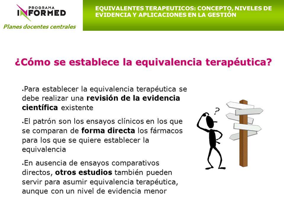 Para establecer la equivalencia terapéutica se debe realizar una revisión de la evidencia científica existente Para establecer la equivalencia terapéu