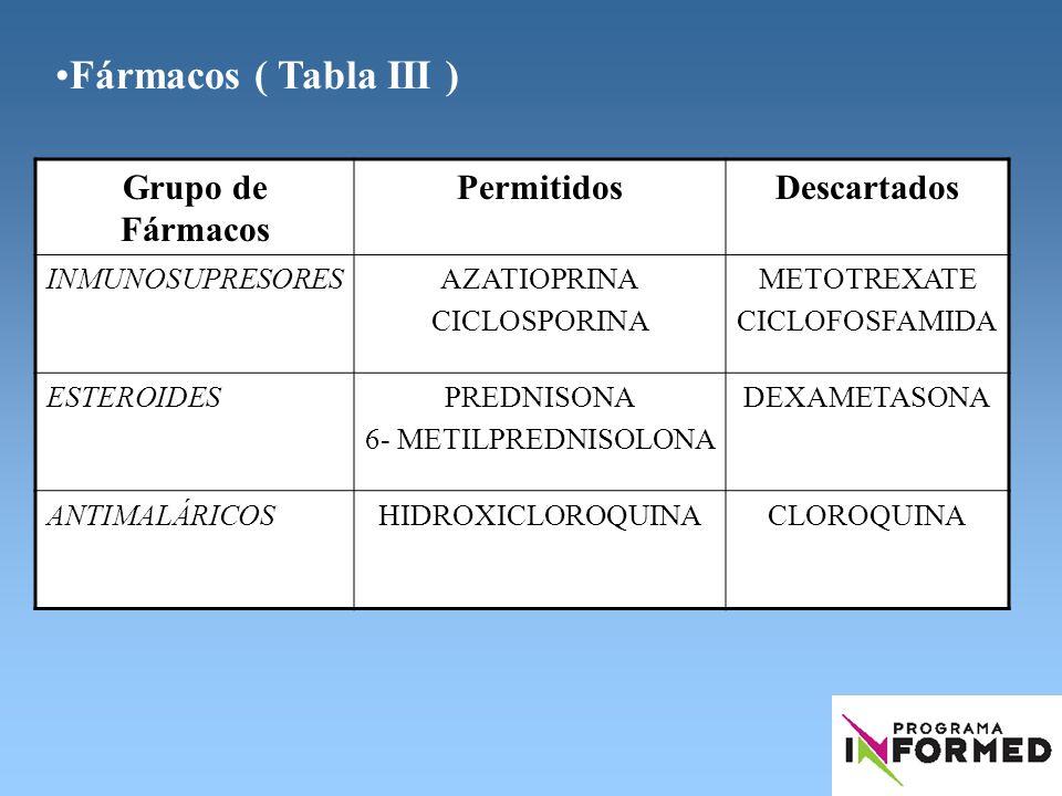 Fármacos ( Tabla III ) Grupo de Fármacos PermitidosDescartados INMUNOSUPRESORESAZATIOPRINA CICLOSPORINA METOTREXATE CICLOFOSFAMIDA ESTEROIDESPREDNISON