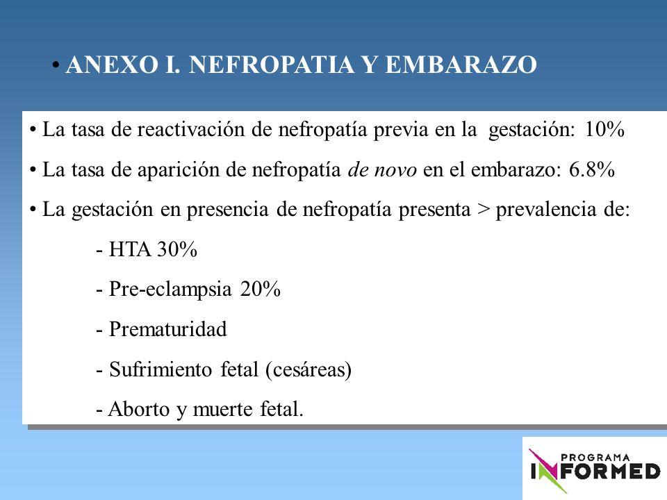 ANEXO I. NEFROPATIA Y EMBARAZO La tasa de reactivación de nefropatía previa en la gestación: 10% La tasa de aparición de nefropatía de novo en el emba