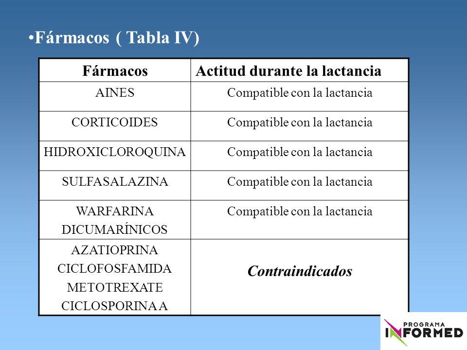 Fármacos ( Tabla IV) FármacosActitud durante la lactancia AINESCompatible con la lactancia CORTICOIDESCompatible con la lactancia HIDROXICLOROQUINACom