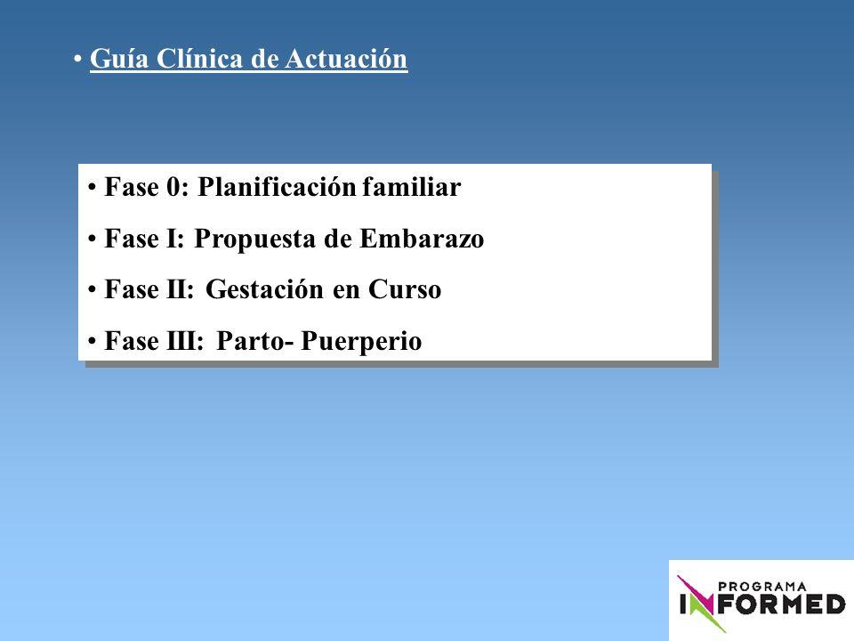 Guía Clínica de Actuación Fase 0: Planificación familiar Fase I: Propuesta de Embarazo Fase II: Gestación en Curso Fase III: Parto- Puerperio Fase 0: