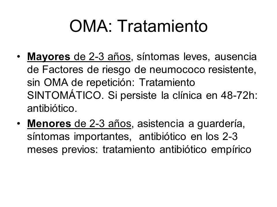 OMA: Tratamiento Mayores de 2-3 años, síntomas leves, ausencia de Factores de riesgo de neumococo resistente, sin OMA de repetición: Tratamiento SINTO