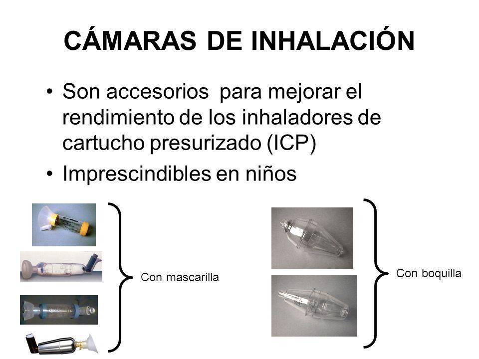 CÁMARAS DE INHALACIÓN Son accesorios para mejorar el rendimiento de los inhaladores de cartucho presurizado (ICP) Imprescindibles en niños Con mascari