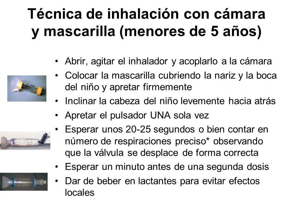 Técnica de inhalación con cámara y mascarilla (menores de 5 años) Abrir, agitar el inhalador y acoplarlo a la cámara Colocar la mascarilla cubriendo l