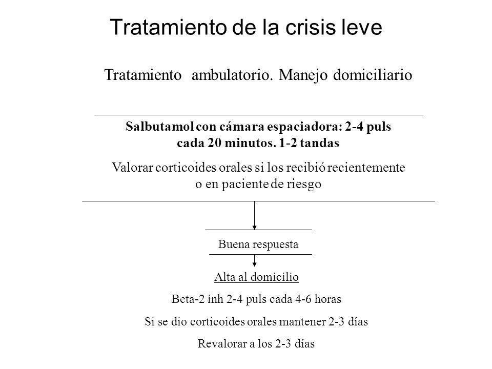 Tratamiento de la crisis leve Tratamiento ambulatorio. Manejo domiciliario Salbutamol con cámara espaciadora: 2-4 puls cada 20 minutos. 1-2 tandas Val